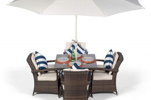 Is Rattan Furniture Weather Proof and Can It Be Left Outside?
